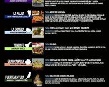 Paisaje Gastronómico. VI Certamen de Tapas de Canarias. Garachico | 16 de Septiembre