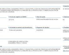 Subvenciones destinadas a la mejora de la producción y comercialización de los productos de la apicultura en Canarias